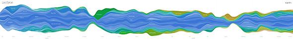 Музыка 3.0: поющий GPS, длина юбок и бесконечные песни. Изображение № 5.