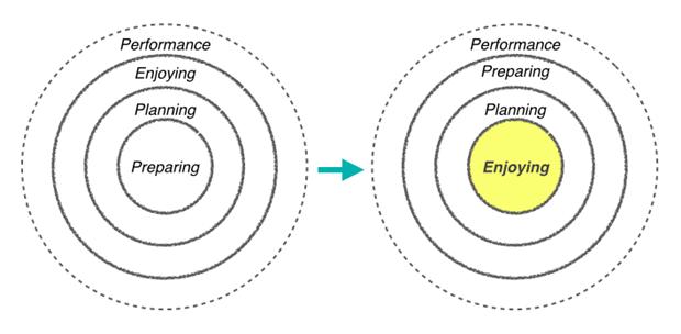 Новая диаграмма целей. Изображение № 5.