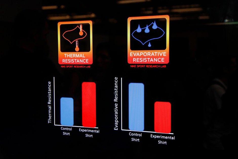 Что происходит в исследовательских лабораториях Nike. Изображение № 18.