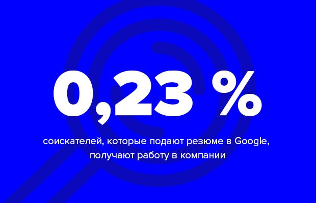 Цифра дня: ваш шанс попасть на работу в Google. Изображение № 1.