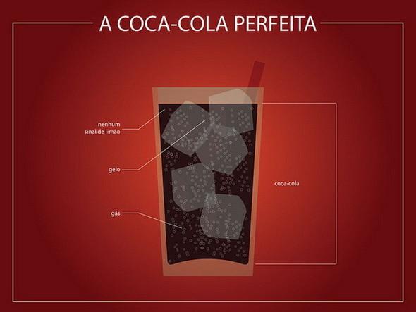 Инфографика лучших коктейлей. Изображение № 2.