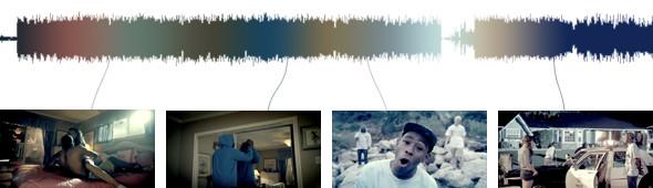 Изображение 1. Клип дня: Tyler, The Creator.. Изображение № 1.