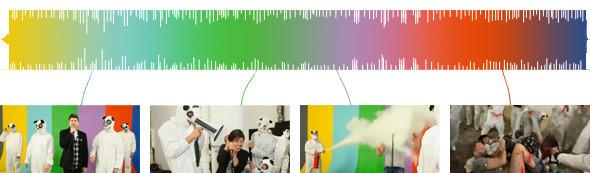 Клип дня: LCD Soundsystem — Drunk Girls. Изображение № 1.