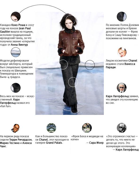Напоказ: Chanel FW'10. Изображение № 1.