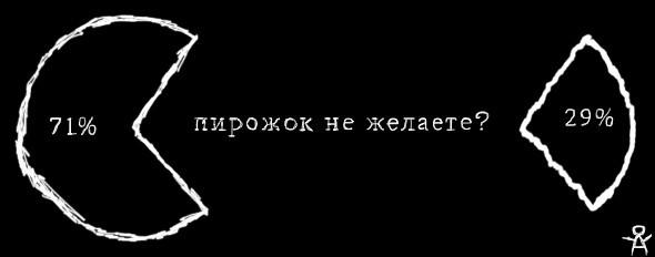 Колонка Алексея Гусева: Возможно, вам также понравится эта статья. Изображение № 1.