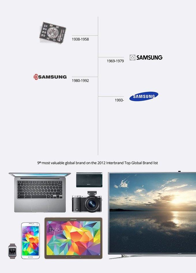 Дизайнер предложил ребрендинг Samsung . Изображение № 2.