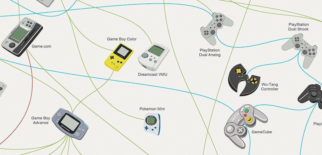 Что делает видеоигры сложными. Изображение № 6.