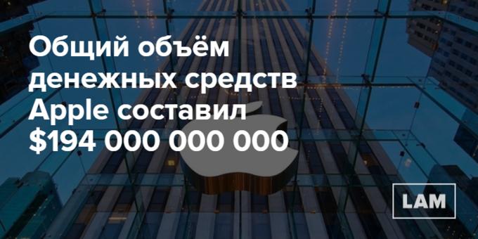 Число дня: сколько денег у Apple. Изображение № 1.