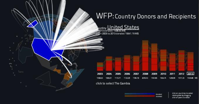 Создана интерактивная карта мировой благотворительности. Изображение № 1.