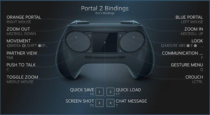 Valve анонсировала устройство Steam Controller . Изображение № 2.