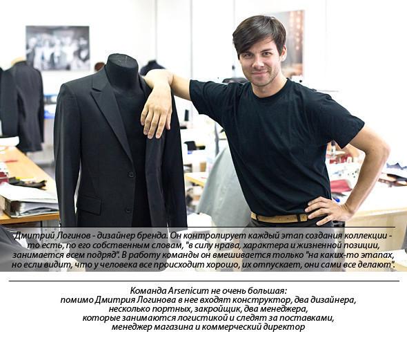 Каксоздается одежда Arsenicum?. Изображение № 9.