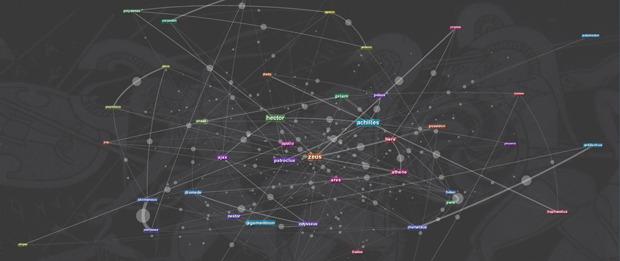 База данных: Как превратить информацию в искусство. Изображение № 17.