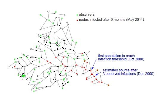Швейцарские ученые разработали новый алгоритм выявления киберугроз. Изображение № 1.