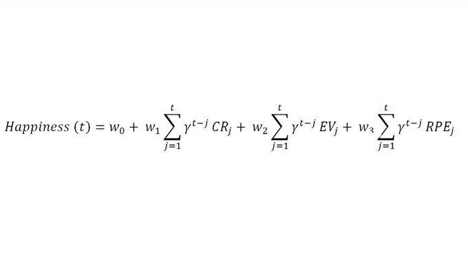 Учёные вывели математическую «формулу счастья» . Изображение № 1.