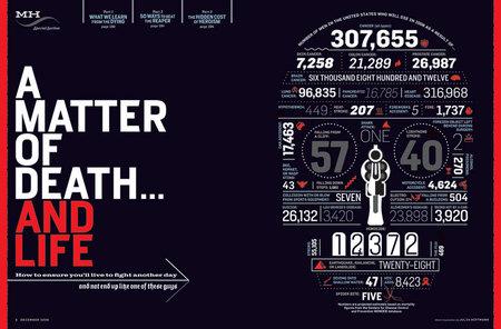 Лучший журнальный дизайн Серебро. Изображение № 35.
