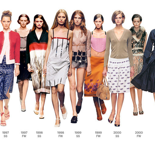 Prada, как самый дальновидный бренд. Изображение № 38.