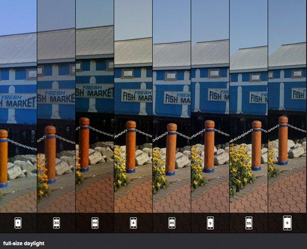 Фото: сравнение качества фотографий у восьми поколений iPhone. Изображение № 5.