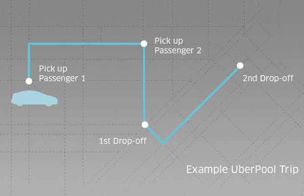 Как Uber стал самым скандальным  стартапом года. Изображение № 10.