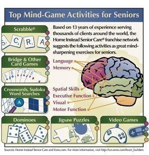 Изображение 4. Как улучшить работу вашего мозга.. Изображение № 4.