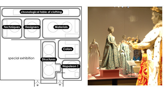 Модные музеи. Изображение № 20.