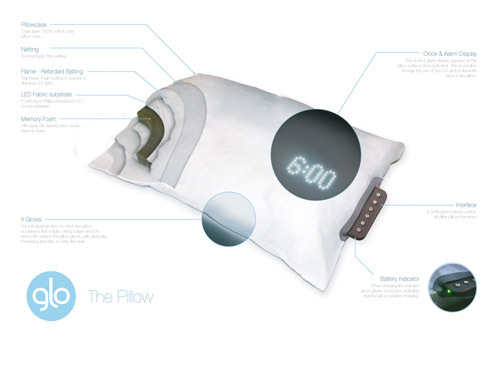 Высокотехнологично спать (подушки). Изображение № 8.