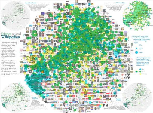 Изображение 1. Wikipedia — самый влиятельный вмире сайт.. Изображение № 1.