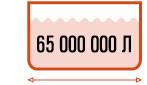 Факты и цифры: Фильм «Титаник» в «Оскарах», литрах и долларах. Изображение № 8.