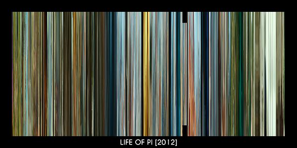«Жизнь Пи». Изображение № 5.