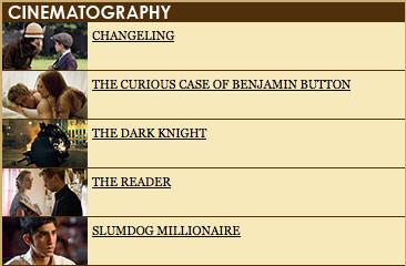 Номинанты на«Оскар» 2009. Изображение № 12.