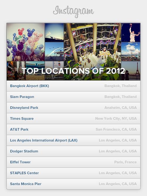 Названы самые популярные локации в Instagram 2012. Изображение № 1.