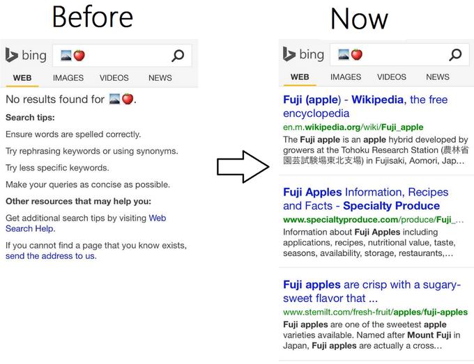 Bing начал искать c помощью эмодзи. Изображение № 1.