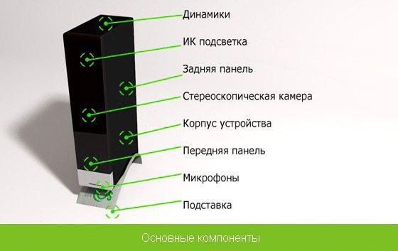 Устройство позволяет управлять техникой при помощи жестов. Изображение № 6.