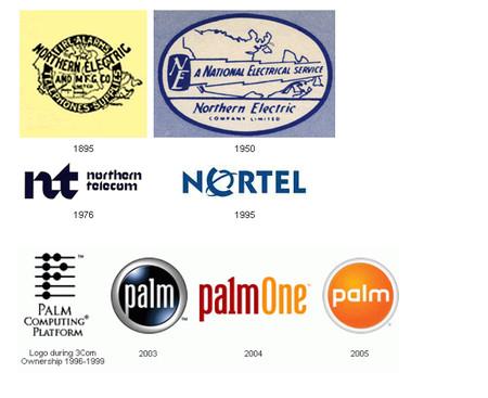 Эволюция логотипов. Изображение № 7.