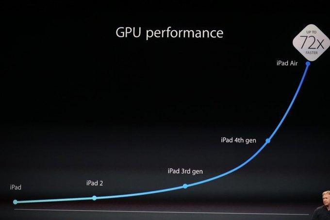 Трансляция: Apple представляет новые iPad и другие продукты. Изображение № 10.