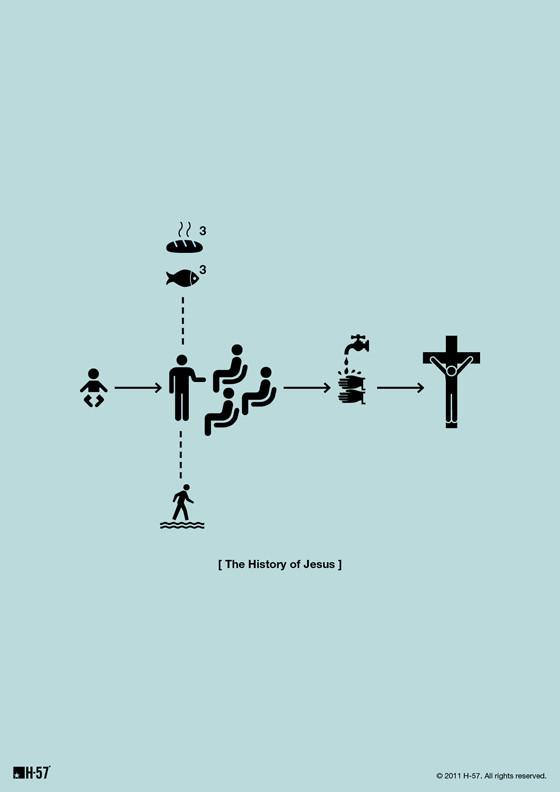 Исторические пиктограммы. Изображение № 2.