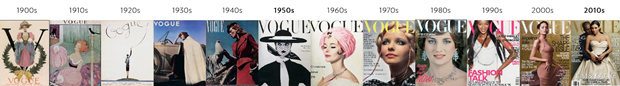 Обложки журналов1900–1950-х сравнили ссовременными. Изображение № 6.