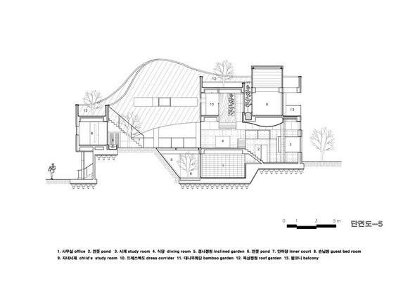 Дом и офис в Корее. Изображение № 27.
