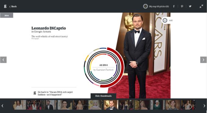 Издание The Guardian представило гид с луками участников «Оскара». Изображение № 1.