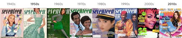 Обложки журналов1900–1950-х сравнили ссовременными. Изображение № 4.