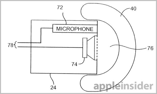 Apple запатентовала новые универсальные наушники-вкладыши. Изображение № 1.