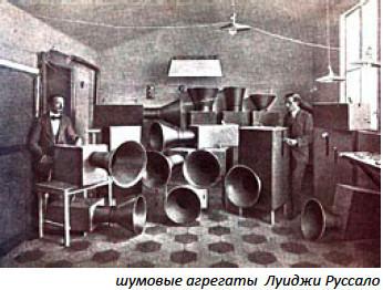 Синтезатор какпроизведение искусства. Изображение № 1.