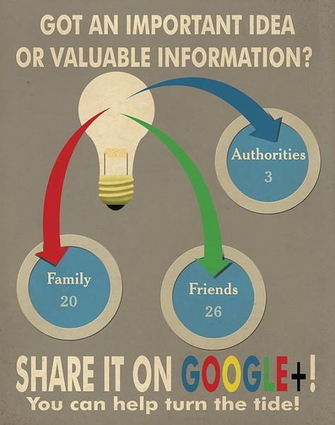 Социальные сети в постерах. Изображение № 6.
