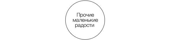 Крутится Диско: Колонка Тимофея Смирнова. Изображение № 4.