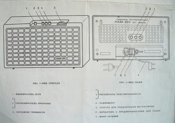 Советский графдизайн. Изображение № 24.