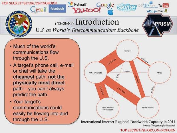 Икона эпохи: О чём Эдвард Сноуден рассказал нам. Изображение № 5.