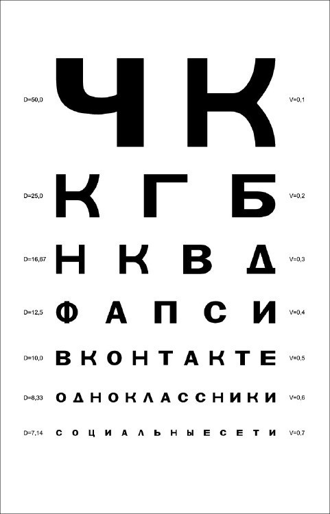 POST ITAWARDS 2009 — РОССИЯ. Изображение № 47.