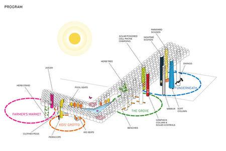 Архитектура отгенплана дособачьей будки. Изображение № 3.