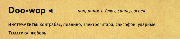Старые песни о главном. Изображение № 2.