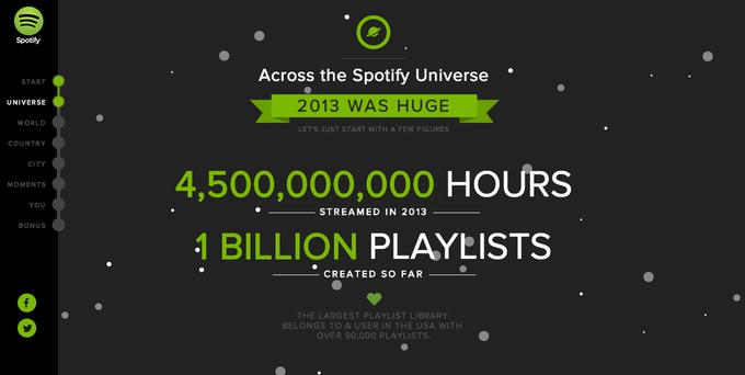 Spotify назвал самых популярных исполнителей 2013 года. Изображение № 2.