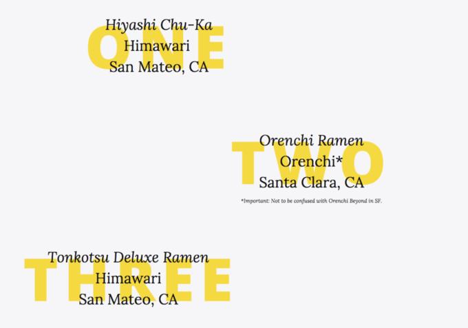 Блог дня: 100 работ с Google Fonts за100 дней. Изображение № 2.